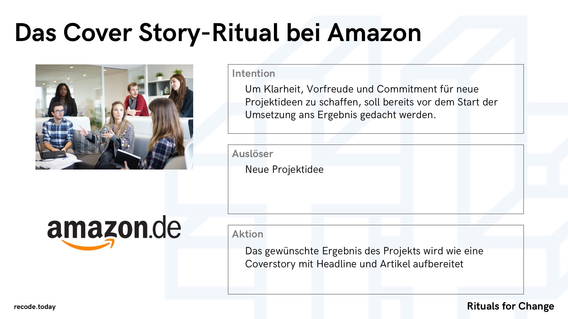 Rituals For Change Veraenderung & Wandel Cover Story Amazon