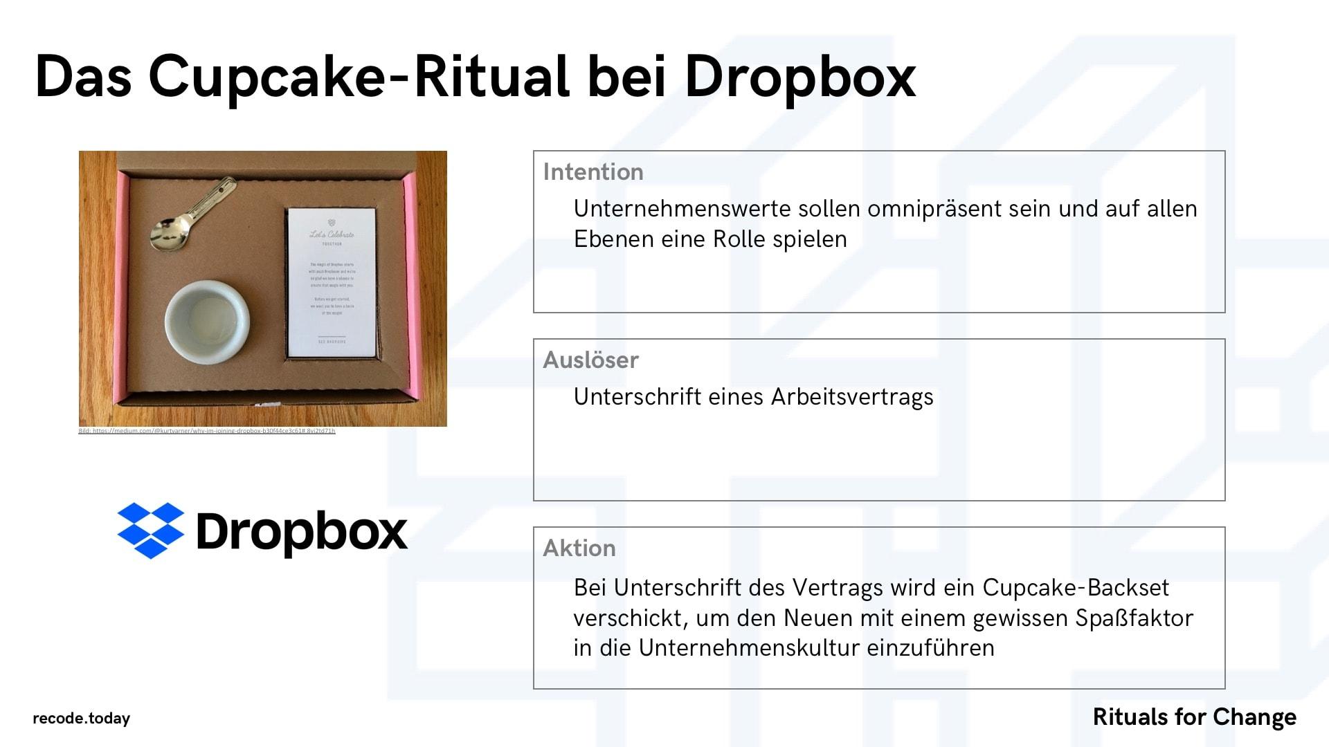 Rituals For Change Veraenderung & Wandel Cupcake Dropbox