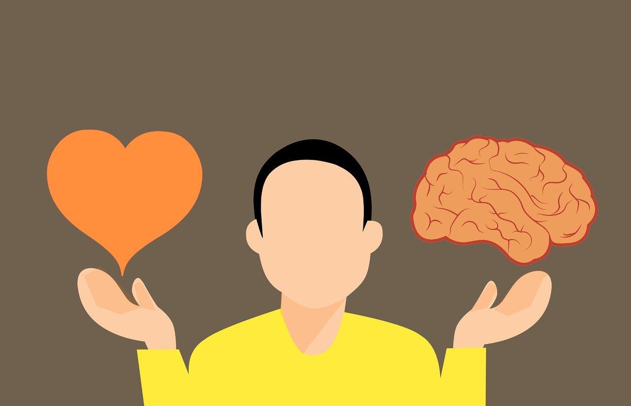 Die eigenen Werte finden mit dem Persönliche Werte Test in 8 Schritten