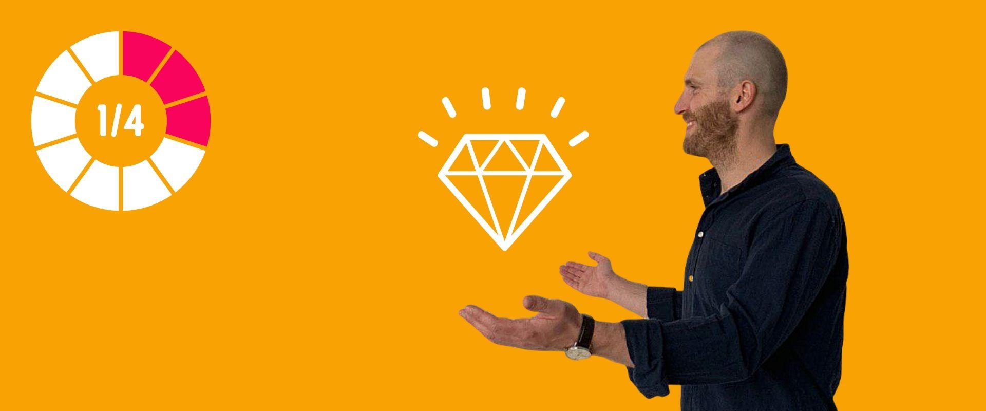 Core Values Firmenwerte finden in 4 Schritte