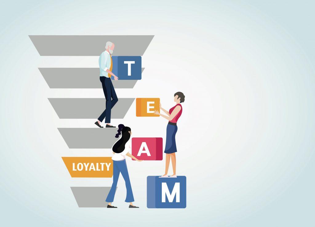 Mitarbeiter binden Maßnahmen: Stark und nachhaltig im Talente-Funnel